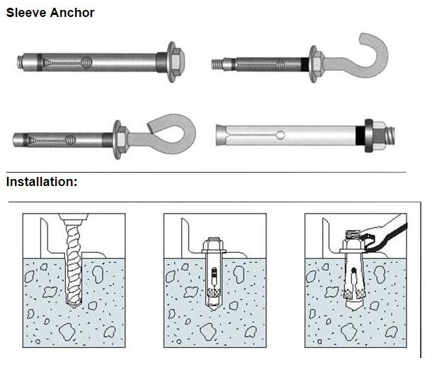 Medium Duty Expansion Anchor Bolt with Flange Round Hook Head Style